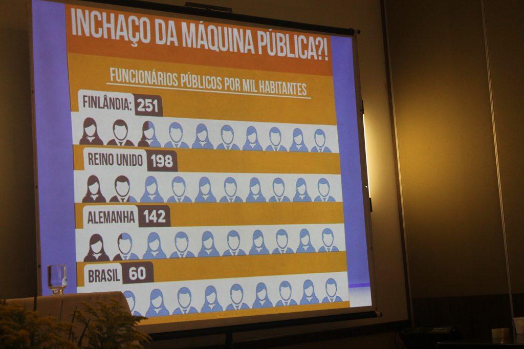 Número de servidor por mil habitantes desmistifica a teoria de que o Brasil é um país inchado.