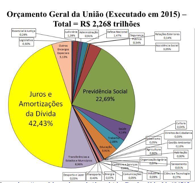 gráfico-2015