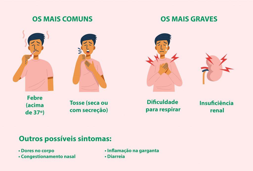 Pneumonia coronavirus